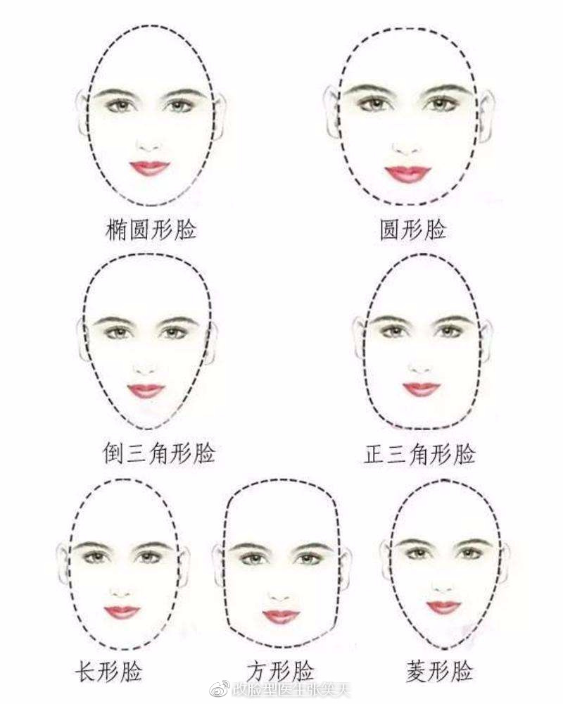脸型测试,你属于哪种脸型呢?